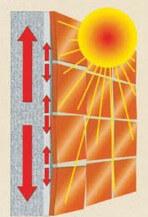Yếu tố thời tiết - gạch lát sân thượng chống thấm