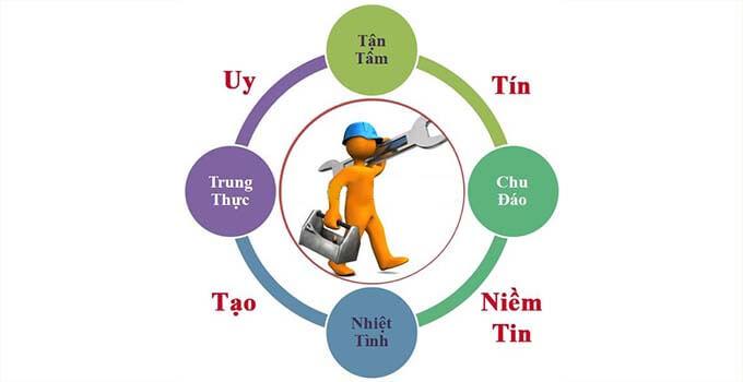 Thợ chống thấm tại Long Biên