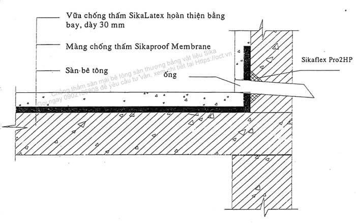 Bản vẽ kĩ thuật chống thấm ống xuyên bê tông