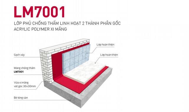 Lớp phủ chống thấm linh hoạt 2 thành phần gốc acrylic polymer xi măng LM7001 thực tế