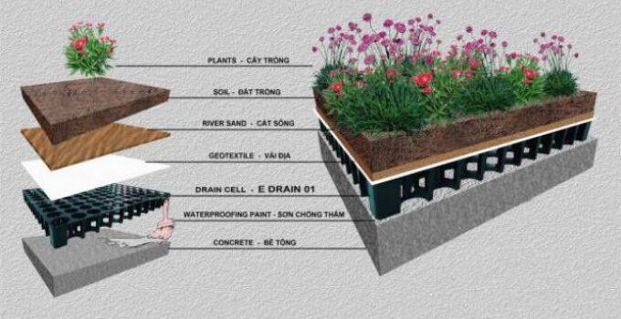 Sơ đồ về hệ thống chống thấm cho vườn cây